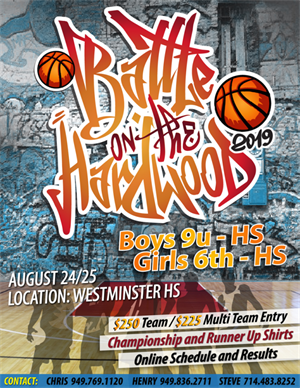 California Youth Basketball Events, Tournaments, Leagues and Camps