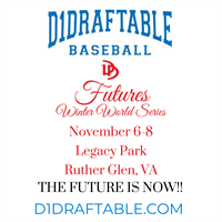 D1Draftable Futures Winter World Series