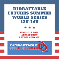 D1Draftable Futures Summer World Series