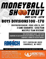 Moneyball Shootout 2019